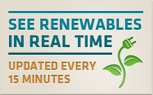 See Renewables in Real Time